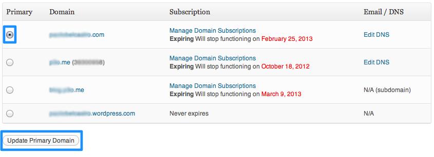 Los dominios en wordpress (2/2)