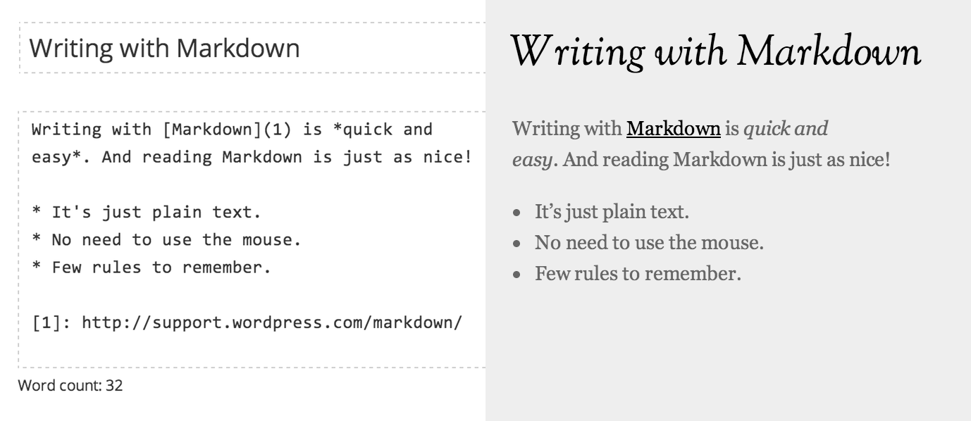 example of markdown