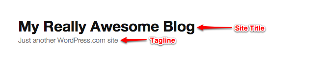 Title dan Tagline Blog WP